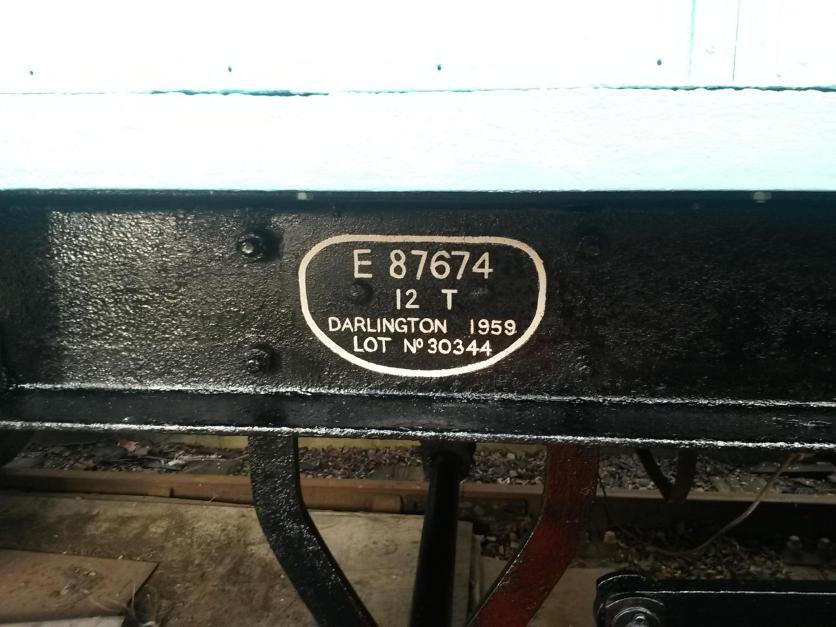 Wagon Plate