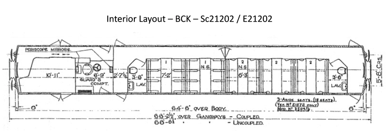BCK - Sc21202 Layout Diagram