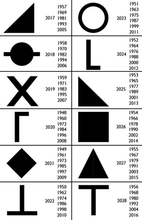 Paint symbols